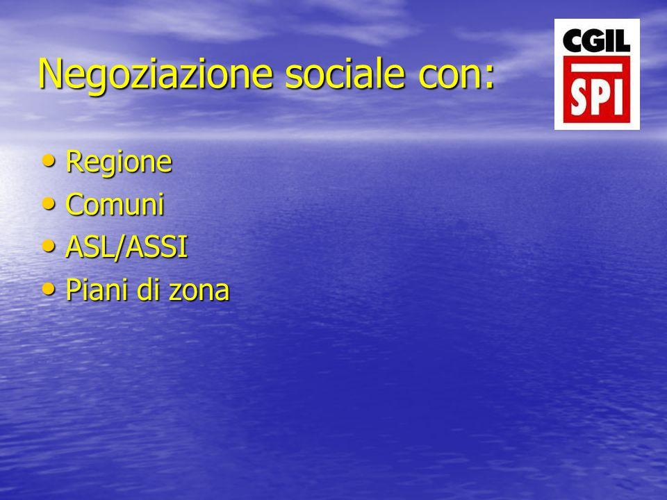 Negoziazione sociale con: Regione Regione Comuni Comuni ASL/ASSI ASL/ASSI Piani di zona Piani di zona