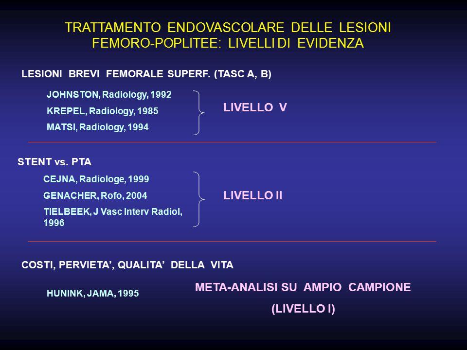 TRATTAMENTO ENDOVASCOLARE DELLE LESIONI FEMORO-POPLITEE: LIVELLI DI EVIDENZA LESIONI BREVI FEMORALE SUPERF. (TASC A, B) JOHNSTON, Radiology, 1992 KREP