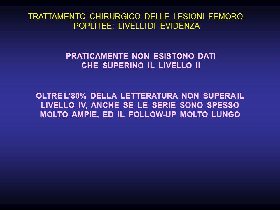 TRATTAMENTO CHIRURGICO DELLE LESIONI FEMORO- POPLITEE: LIVELLI DI EVIDENZA PRATICAMENTE NON ESISTONO DATI CHE SUPERINO IL LIVELLO II OLTRE L'80% DELLA LETTERATURA NON SUPERA IL LIVELLO IV, ANCHE SE LE SERIE SONO SPESSO MOLTO AMPIE, ED IL FOLLOW-UP MOLTO LUNGO