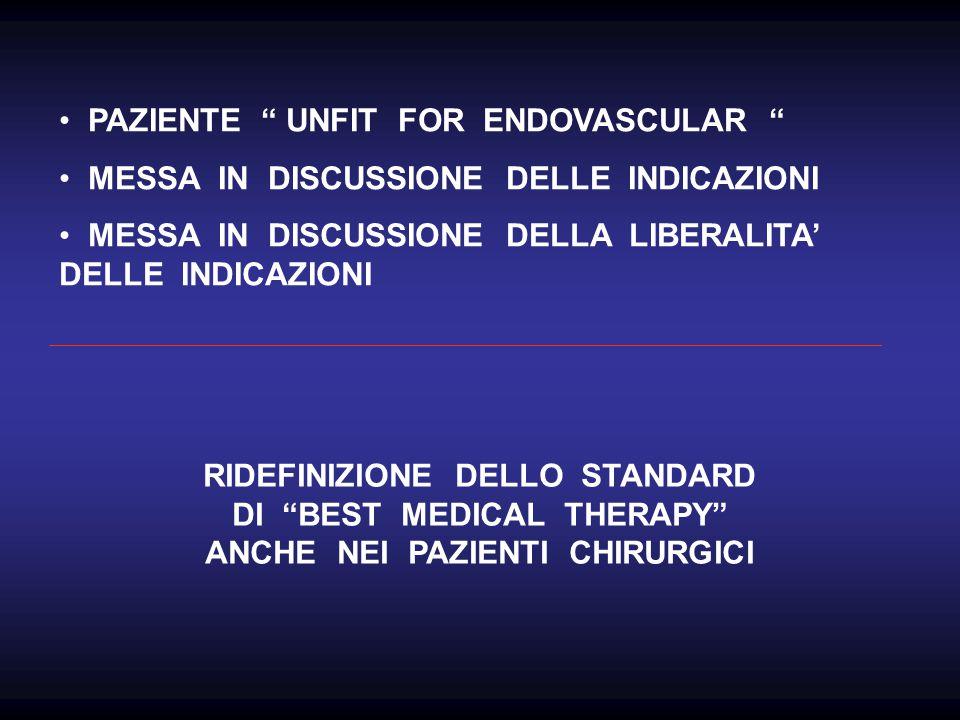 CIRCULATION, 2004 … MA E' DAVVERO SEMPRE VERO CHE SPESSO IL TRATTAMENTO SOPRAVVIVE AL PAZIENTE ?