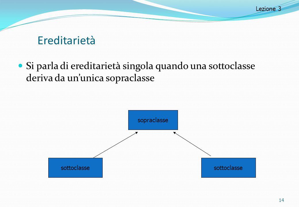 Ereditarietà Si parla di ereditarietà singola quando una sottoclasse deriva da un'unica sopraclasse 14 Lezione 3 sopraclasse sottoclasse