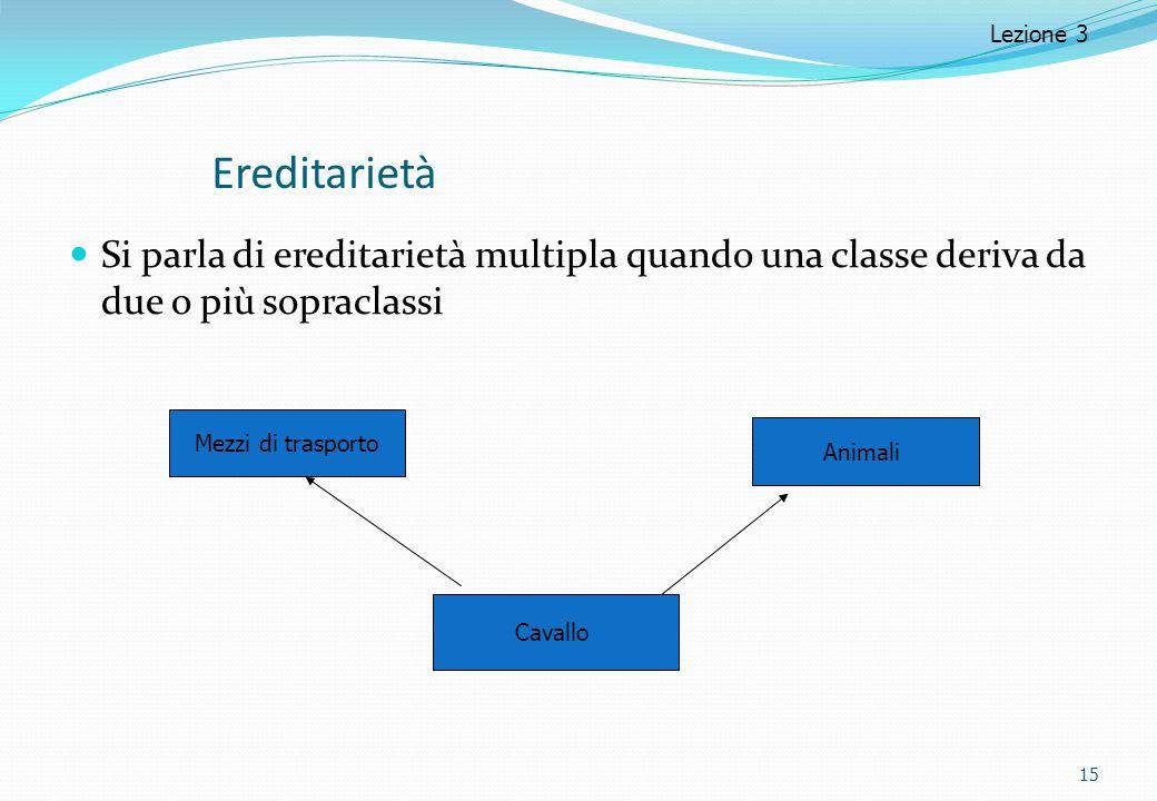 Ereditarietà Si parla di ereditarietà multipla quando una classe deriva da due o più sopraclassi 15 Lezione 3 Mezzi di trasporto Animali Cavallo