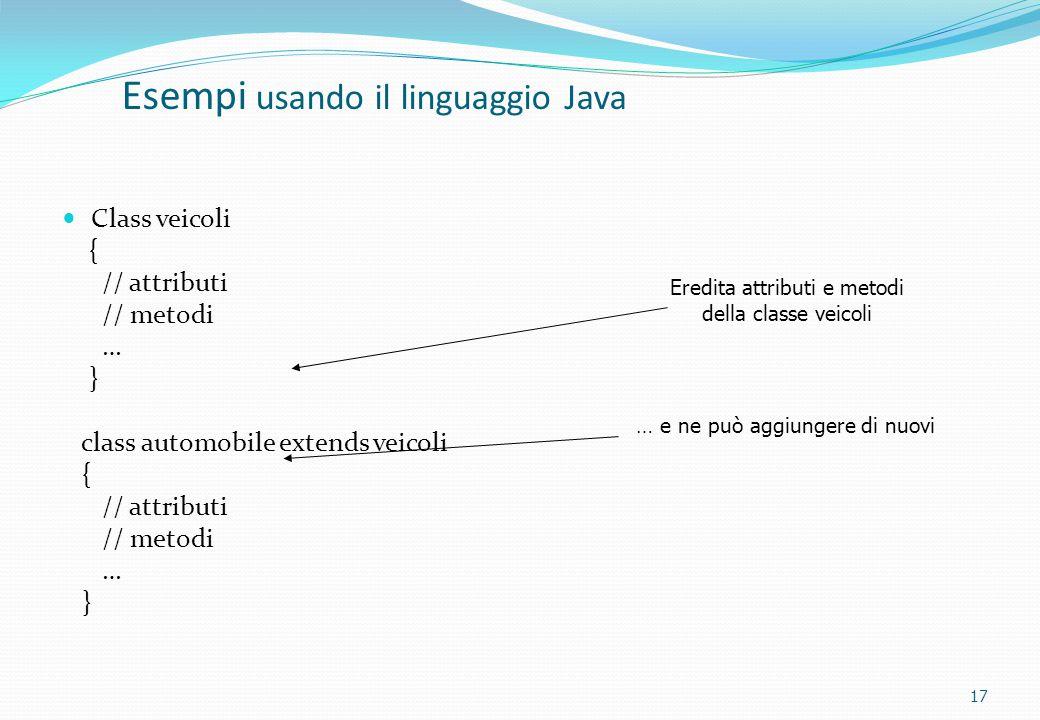 Esempi usando il linguaggio Java Class veicoli { // attributi // metodi … } class automobile extends veicoli { // attributi // metodi … } 17 Eredita a