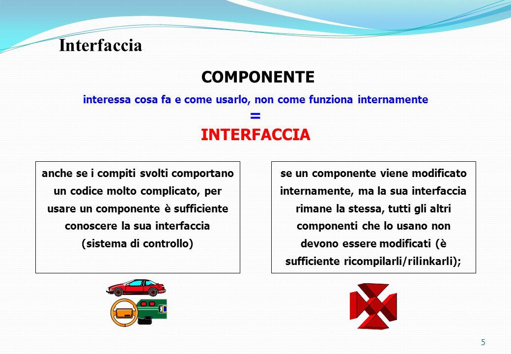 Interfaccia 5 COMPONENTE interessa cosa fa e come usarlo, non come funziona internamente = INTERFACCIA se un componente viene modificato internamente,