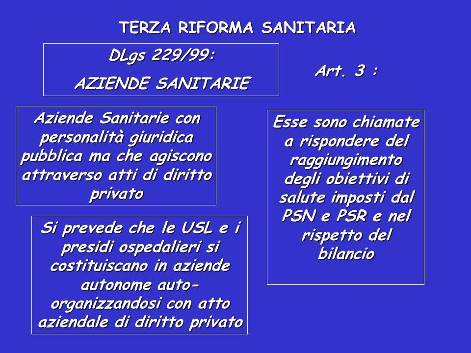 TERZA RIFORMA SANITARIA DLgs 229/99: AZIENDE SANITARIE La necessità di qualificare le aziende come unità economiche con risorse proprie e con autonomi