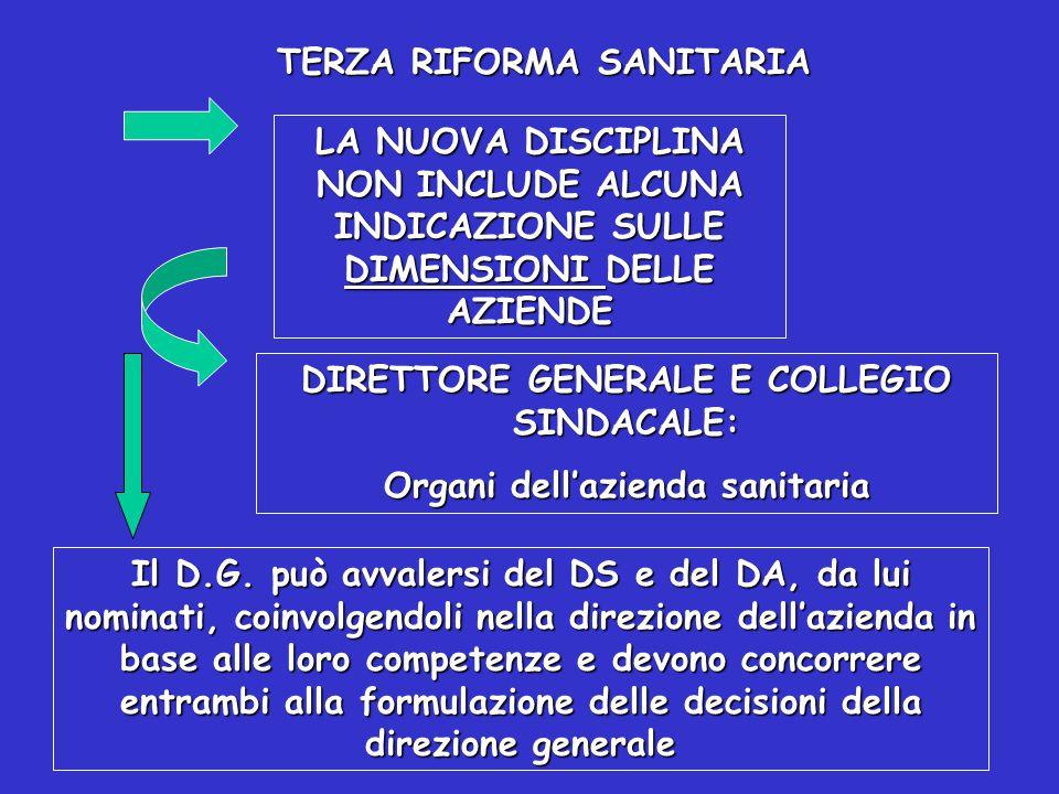 TERZA RIFORMA SANITARIA DLgs 229/99: AZIENDE SANITARIE Art. 3 : Aziende Sanitarie con personalità giuridica pubblica ma che agiscono attraverso atti d