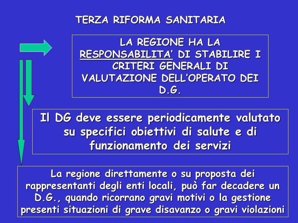 TERZA RIFORMA SANITARIA LA NUOVA DISCIPLINA NON INCLUDE ALCUNA INDICAZIONE SULLE DIMENSIONI DELLE AZIENDE DIRETTORE GENERALE E COLLEGIO SINDACALE: Org
