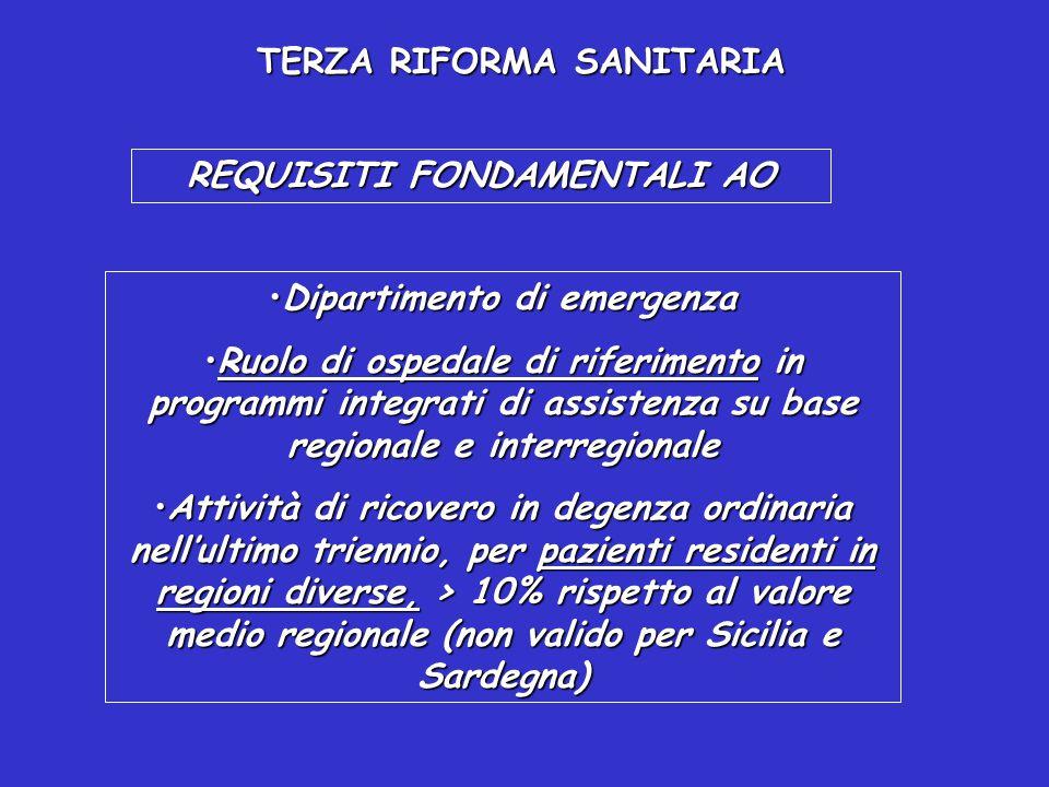 TERZA RIFORMA SANITARIA CRITERI PER LA COSTITUZIONE DEI PRESIDI IN AZIENDE OSPEDALIERE: DEFINITI NELL'ART.4 Requisiti fondamentali per poter proporre