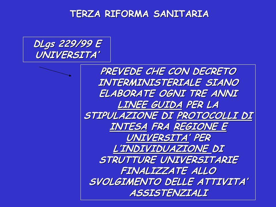 TERZA RIFORMA SANITARIA IL DIPARTIMENTO INDIVIDUATO COME: Centro di responsabilità economica ma anche per quanto riguarda l'elaborazione dei programmi