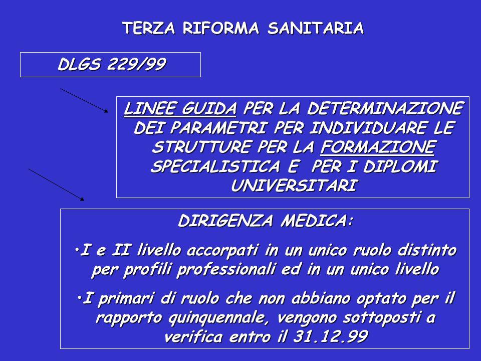 TERZA RIFORMA SANITARIA DLgs 229/99 E UNIVERSITA' PREVEDE CHE CON DECRETO INTERMINISTERIALE SIANO ELABORATE OGNI TRE ANNI LINEE GUIDA PER LA STIPULAZI