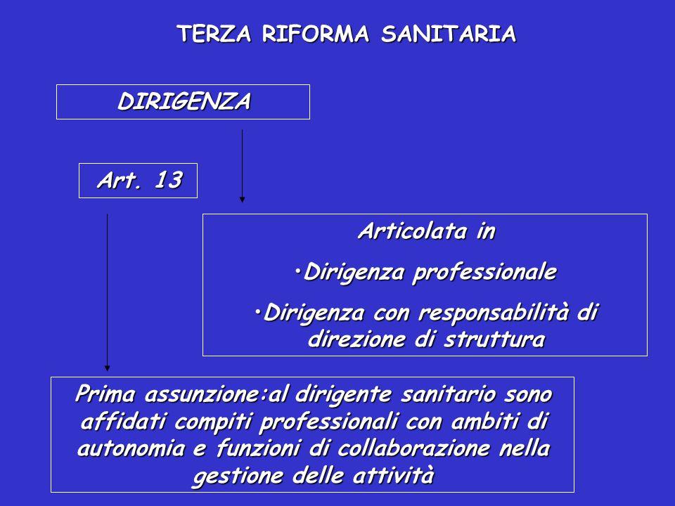 TERZA RIFORMA SANITARIA DLGS 229/99 DIRIGENZA MEDICA: In caso di verifica positiva il dirigente è confermato nell'incarico, con rapporto esclusivo, pe