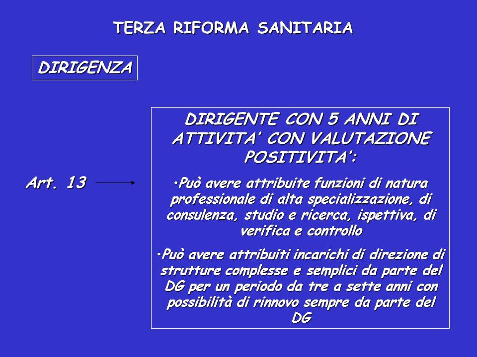 TERZA RIFORMA SANITARIA DIRIGENZA Art. 13 Articolata in Dirigenza professionaleDirigenza professionale Dirigenza con responsabilità di direzione di st