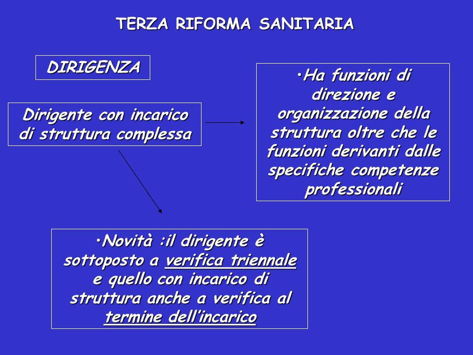TERZA RIFORMA SANITARIA DIRIGENZA Art. 13 DIRIGENTE CON 5 ANNI DI ATTIVITA' CON VALUTAZIONE POSITIVITA': Può avere attribuite funzioni di natura profe