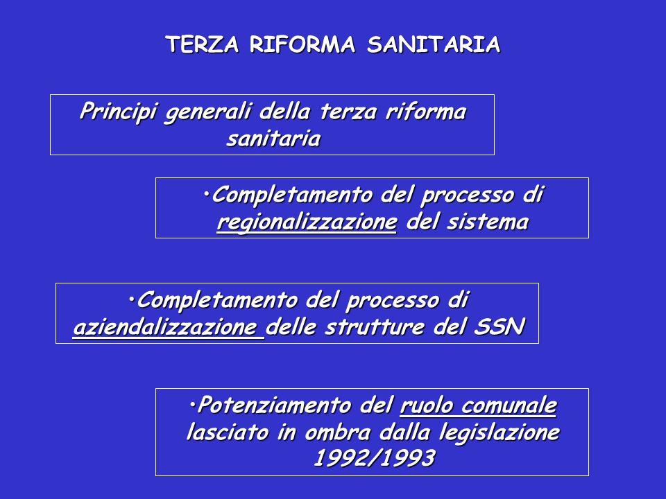 TERZA RIFORMA SANITARIA Principi generali della terza riforma sanitaria Conferma dell'importanza del SSN come strumento attraverso cui l'ordinamento s