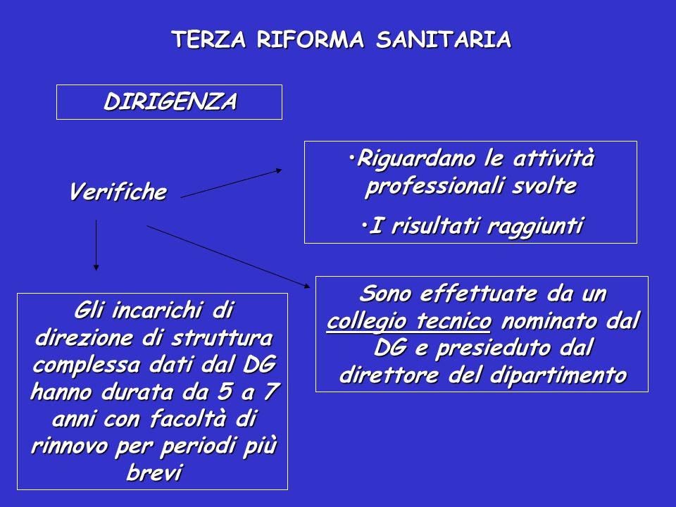 TERZA RIFORMA SANITARIA DIRIGENZA Dirigente con incarico di struttura complessa Ha funzioni di direzione e organizzazione della struttura oltre che le