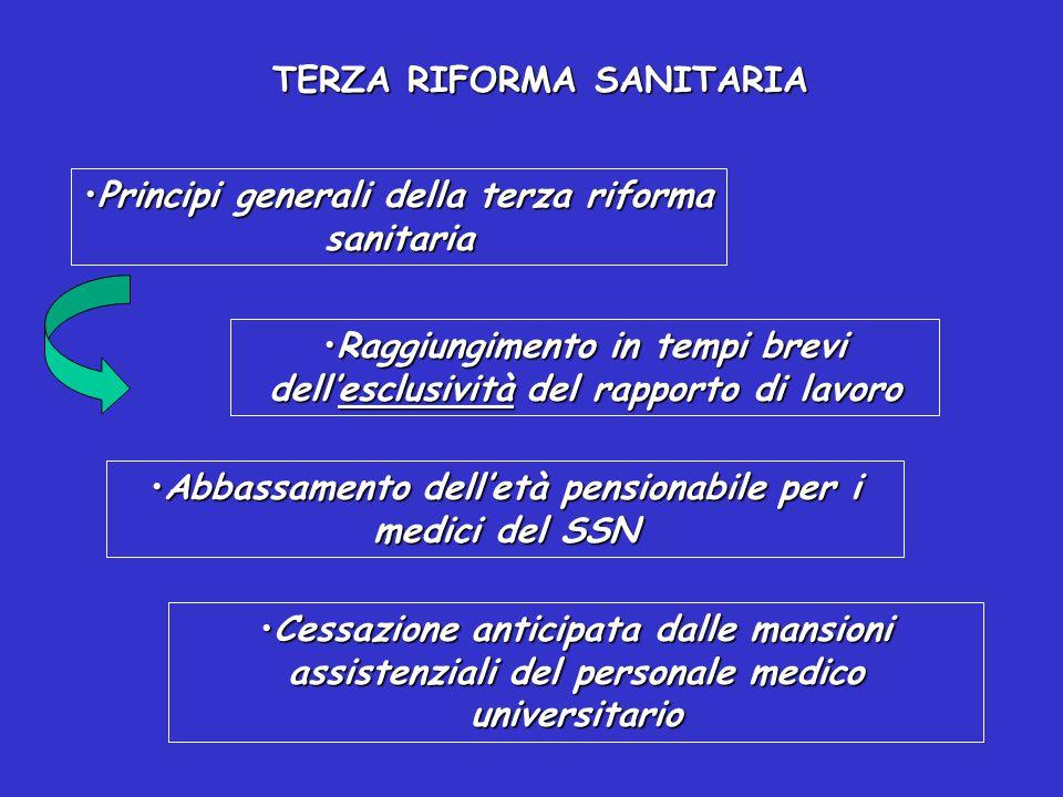 TERZA RIFORMA SANITARIA Principi generali della terza riforma sanitaria Completamento del processo di regionalizzazione del sistemaCompletamento del p