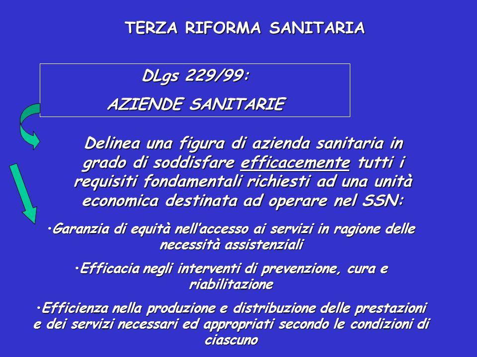 TERZA RIFORMA SANITARIA DIRIGENZA Art.