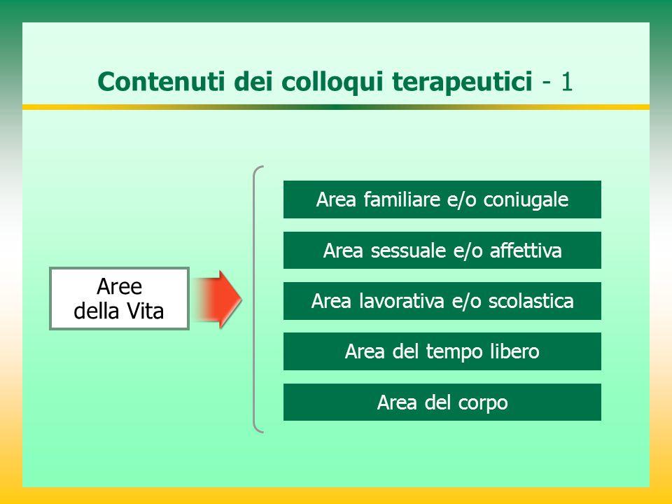 Contenuti dei colloqui terapeutici - 1 Area familiare e/o coniugale Area sessuale e/o affettiva Area lavorativa e/o scolastica Area del tempo libero A