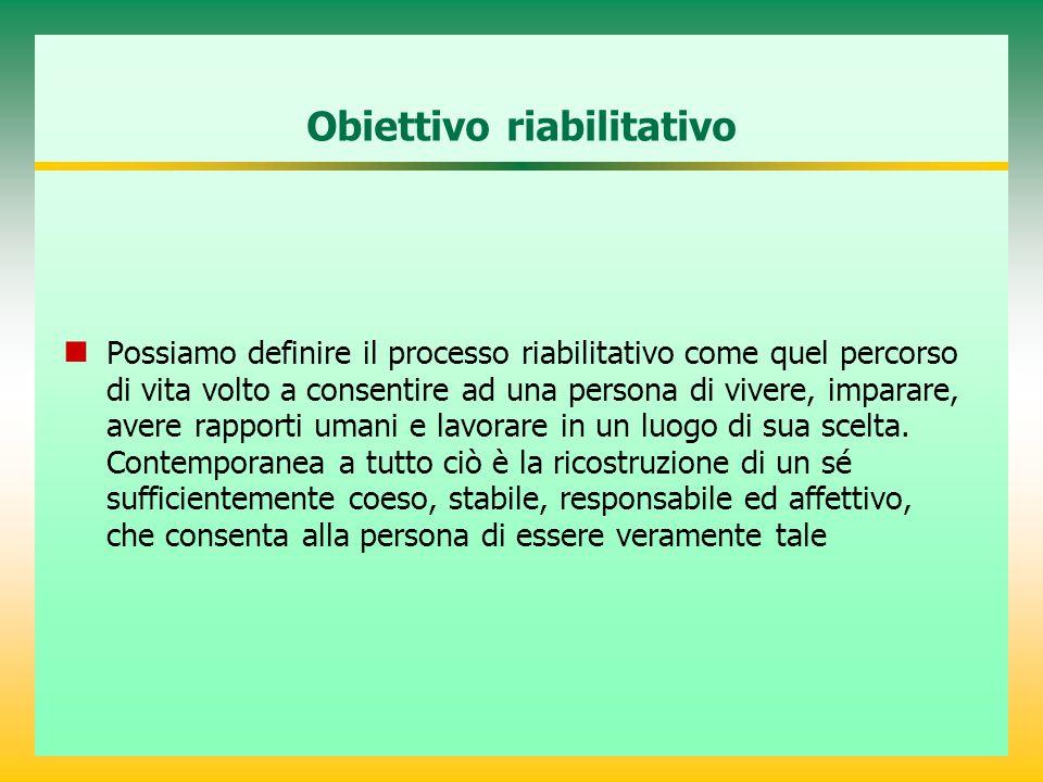 Obiettivo riabilitativo Possiamo definire il processo riabilitativo come quel percorso di vita volto a consentire ad una persona di vivere, imparare,