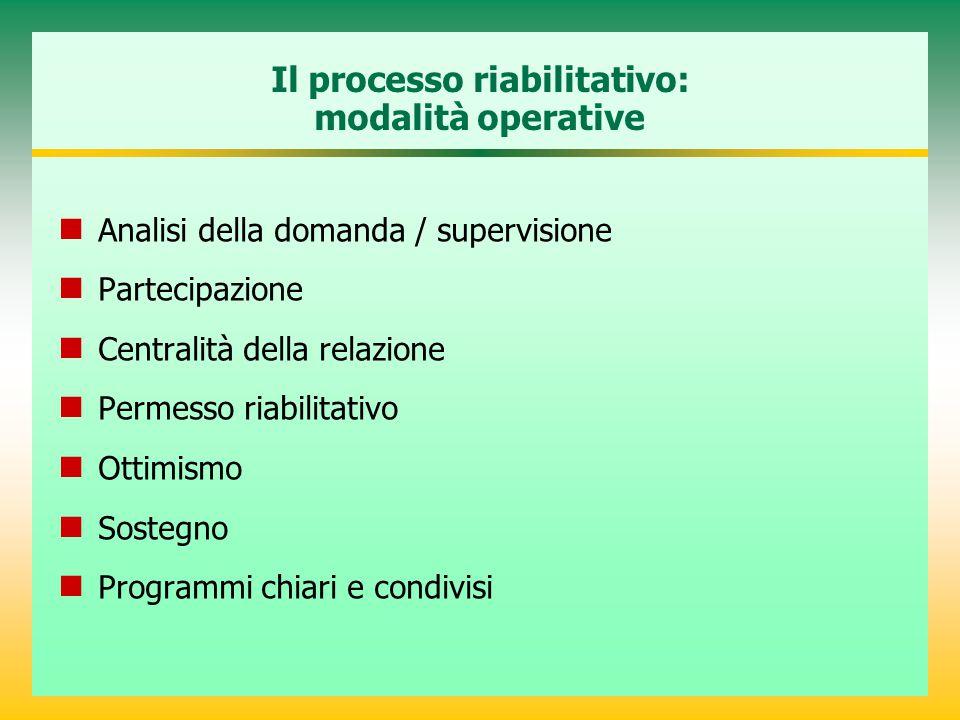 Il processo riabilitativo: modalità operative Analisi della domanda / supervisione Partecipazione Centralità della relazione Permesso riabilitativo Ot