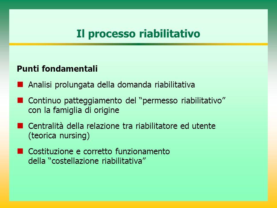 """Il processo riabilitativo Punti fondamentali Analisi prolungata della domanda riabilitativa Continuo patteggiamento del """"permesso riabilitativo"""" con l"""