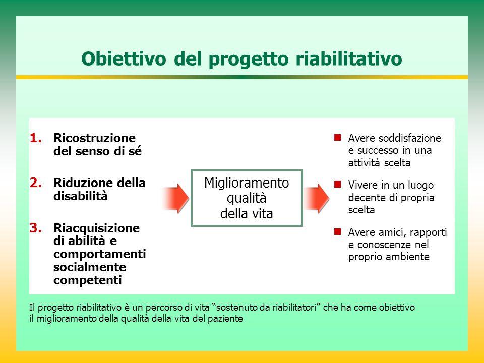 Obiettivo del progetto riabilitativo 1. Ricostruzione del senso di sé 2. Riduzione della disabilità 3. Riacquisizione di abilità e comportamenti socia