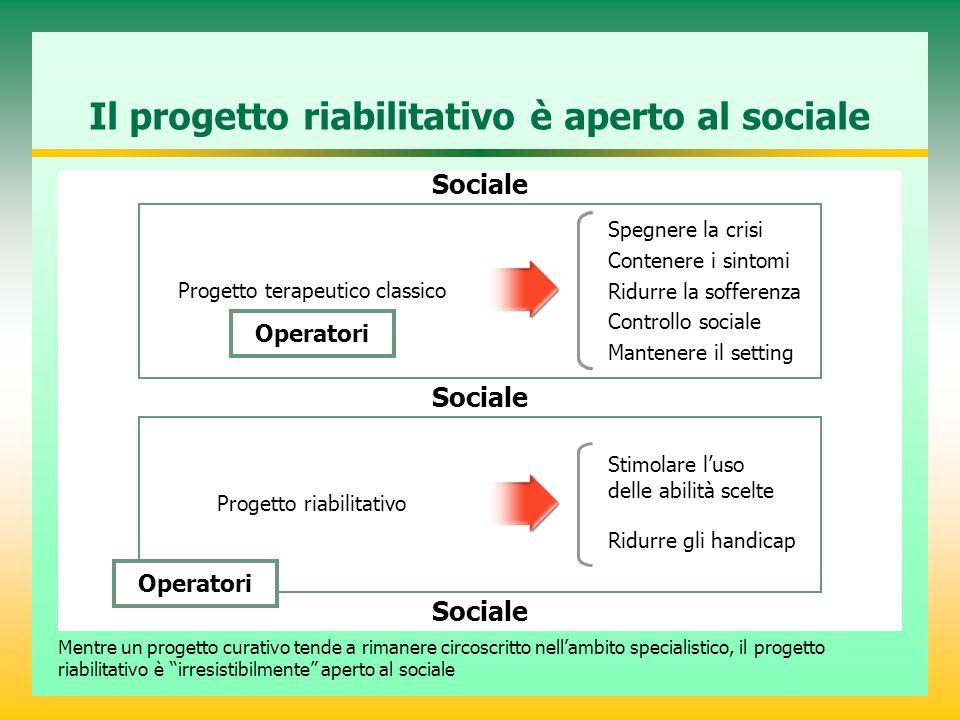 Il progetto riabilitativo è aperto al sociale Sociale Mentre un progetto curativo tende a rimanere circoscritto nell'ambito specialistico, il progetto