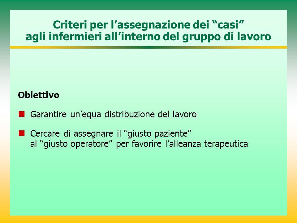 """Criteri per l'assegnazione dei """"casi"""" agli infermieri all'interno del gruppo di lavoro Obiettivo Garantire un'equa distribuzione del lavoro Cercare di"""