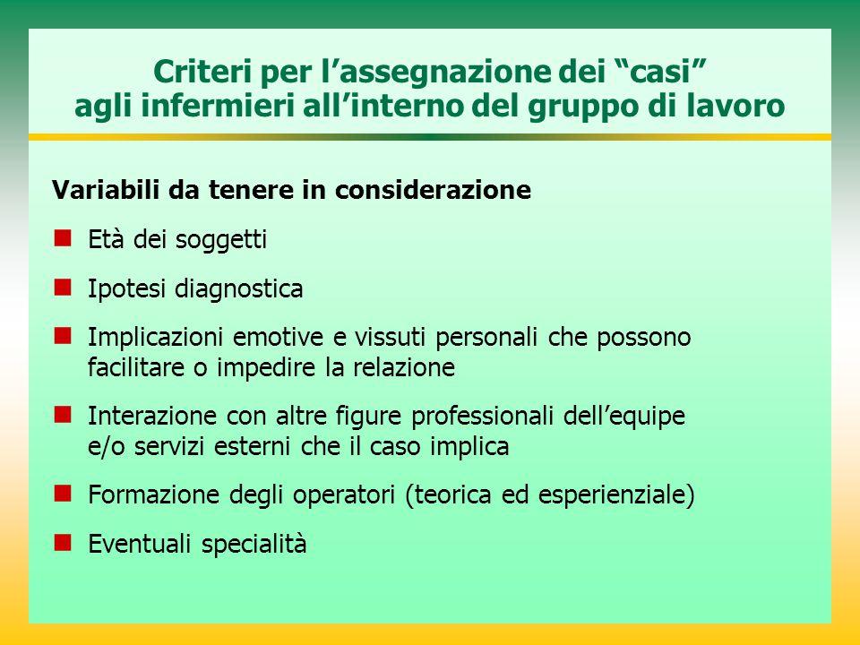 """Criteri per l'assegnazione dei """"casi"""" agli infermieri all'interno del gruppo di lavoro Variabili da tenere in considerazione Età dei soggetti Ipotesi"""