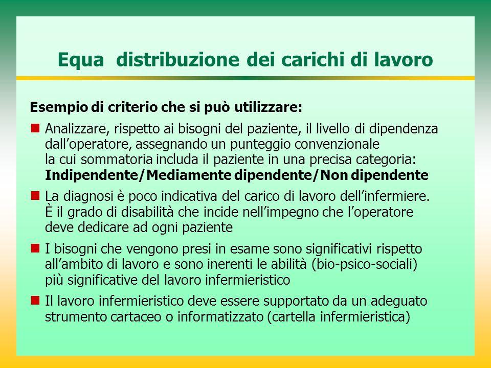 Equa distribuzione dei carichi di lavoro Esempio di criterio che si può utilizzare: Analizzare, rispetto ai bisogni del paziente, il livello di dipend