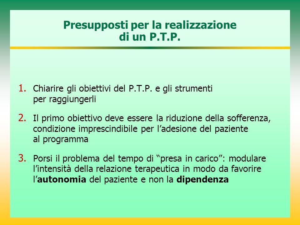 Presupposti per la realizzazione di un P.T.P. 1. Chiarire gli obiettivi del P.T.P. e gli strumenti per raggiungerli 2. Il primo obiettivo deve essere