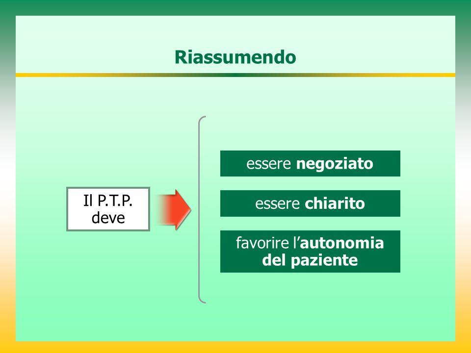 Riassumendo essere negoziato essere chiarito favorire l'autonomia del paziente Il P.T.P. deve