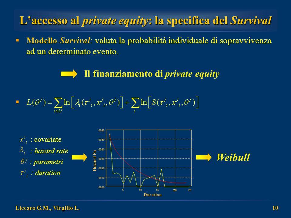 Liccaro G.M., Virgilio L. 10 L'accesso al private equity: la specifica del Survival  Modello Survival: valuta la probabilità individuale di sopravviv