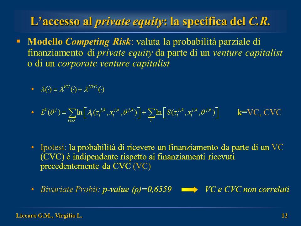 Liccaro G.M., Virgilio L. 12 L'accesso al private equity: la specifica del C.R.  Modello Competing Risk: valuta la probabilità parziale di finanziame