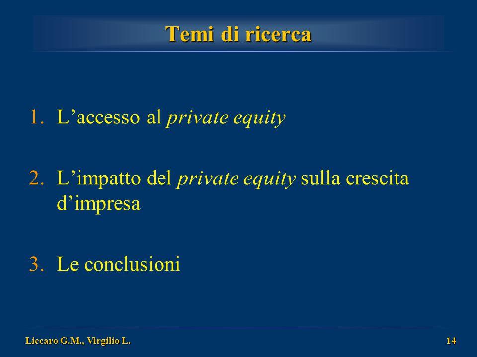 Liccaro G.M., Virgilio L. 14 Temi di ricerca 1.L'accesso al private equity 2.L'impatto del private equity sulla crescita d'impresa 3.Le conclusioni