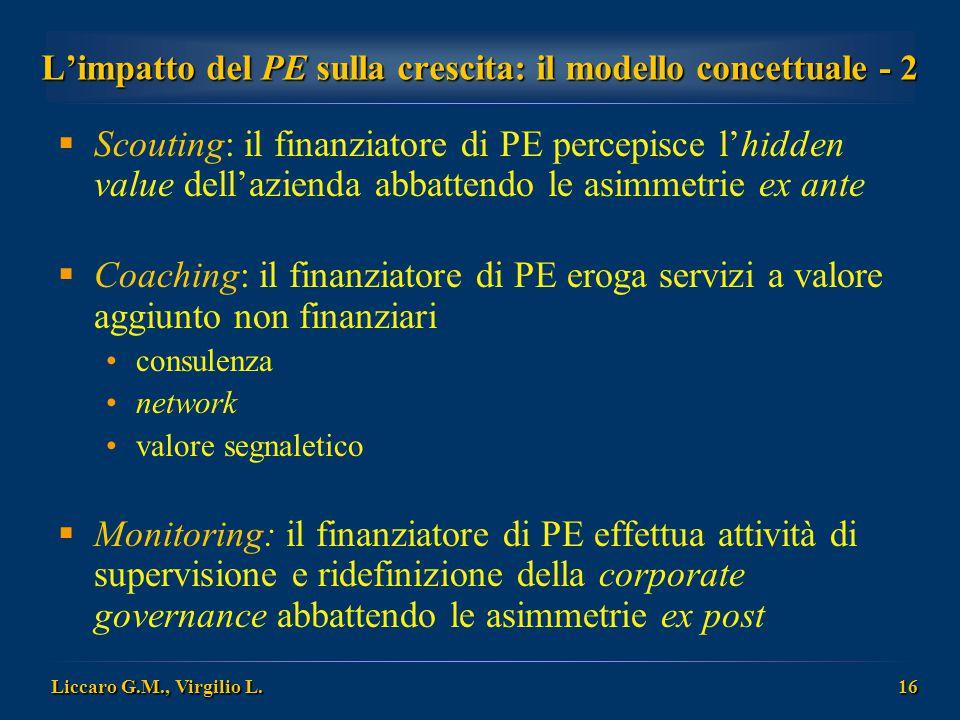 Liccaro G.M., Virgilio L. 16 L'impatto del PE sulla crescita: il modello concettuale - 2  Scouting: il finanziatore di PE percepisce l'hidden value d