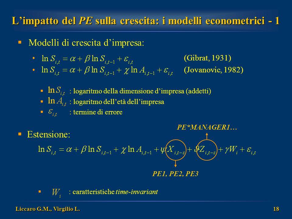 Liccaro G.M., Virgilio L. 18 L'impatto del PE sulla crescita: i modelli econometrici - 1  Modelli di crescita d'impresa: (Gibrat, 1931) (Jovanovic, 1
