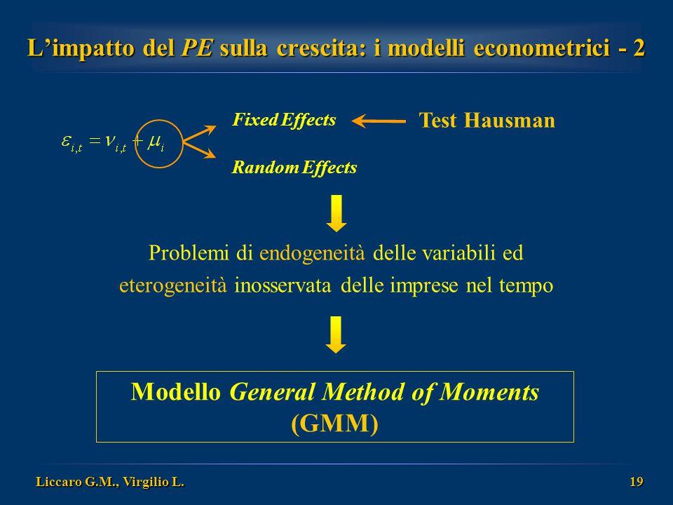 Liccaro G.M., Virgilio L. 19 L'impatto del PE sulla crescita: i modelli econometrici - 2 Problemi di endogeneità delle variabili ed eterogeneità inoss