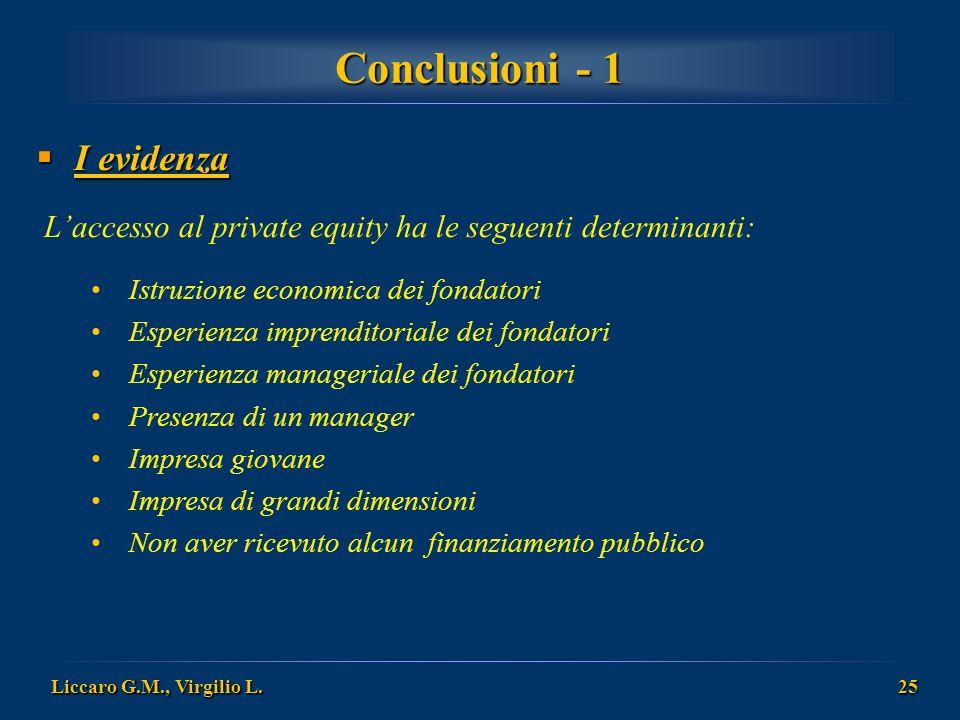 Liccaro G.M., Virgilio L. 25 Conclusioni - 1  I evidenza L'accesso al private equity ha le seguenti determinanti: Istruzione economica dei fondatori