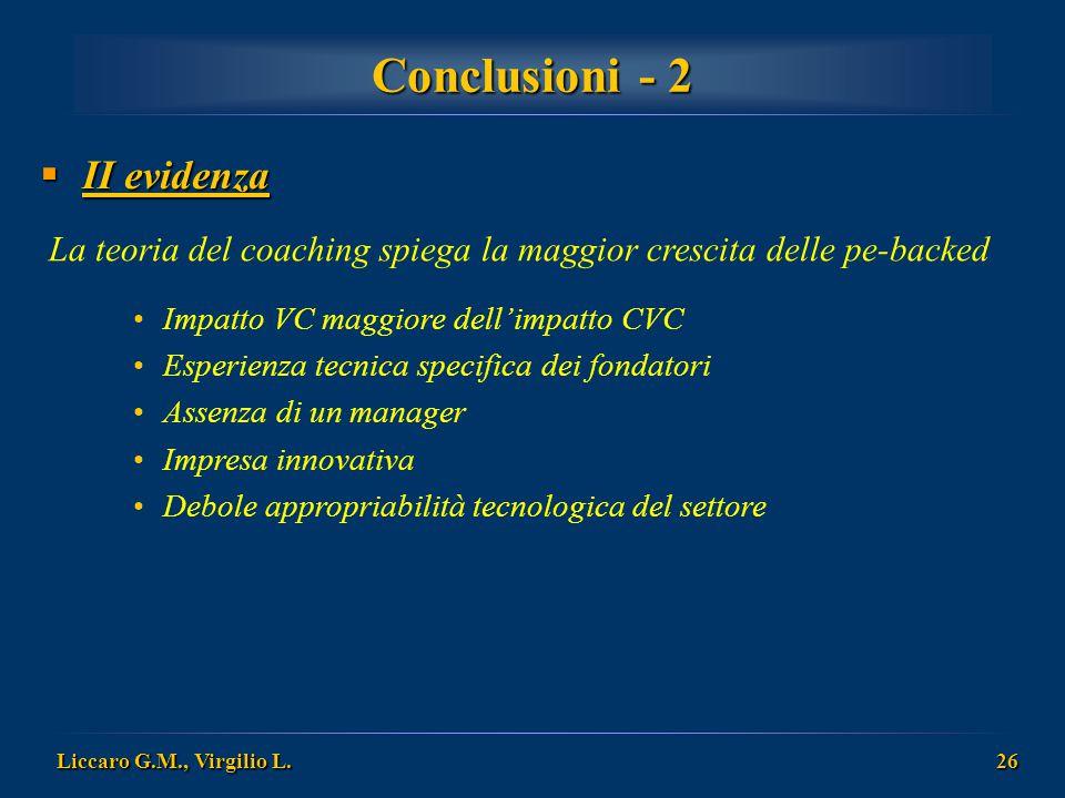 Liccaro G.M., Virgilio L. 26 Conclusioni - 2 La teoria del coaching spiega la maggior crescita delle pe-backed Impatto VC maggiore dell'impatto CVC Es