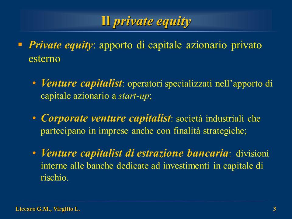 Liccaro G.M., Virgilio L. 3 Il private equity  Private equity: apporto di capitale azionario privato esterno Venture capitalist : operatori specializ