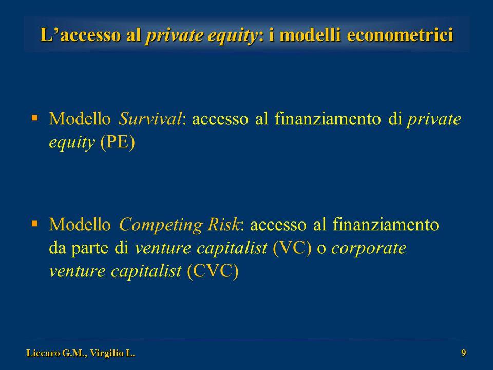Liccaro G.M., Virgilio L. 9 L'accesso al private equity: i modelli econometrici  Modello Survival: accesso al finanziamento di private equity (PE) 