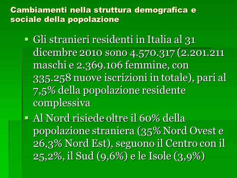  Gli stranieri residenti in Italia al 31 dicembre 2010 sono 4.570.317 (2.201.211 maschi e 2.369.106 femmine, con 335.258 nuove iscrizioni in totale), pari al 7,5% della popolazione residente complessiva  Al Nord risiede oltre il 60% della popolazione straniera (35% Nord Ovest e 26,3% Nord Est), seguono il Centro con il 25,2%, il Sud (9,6%) e le Isole (3,9%)