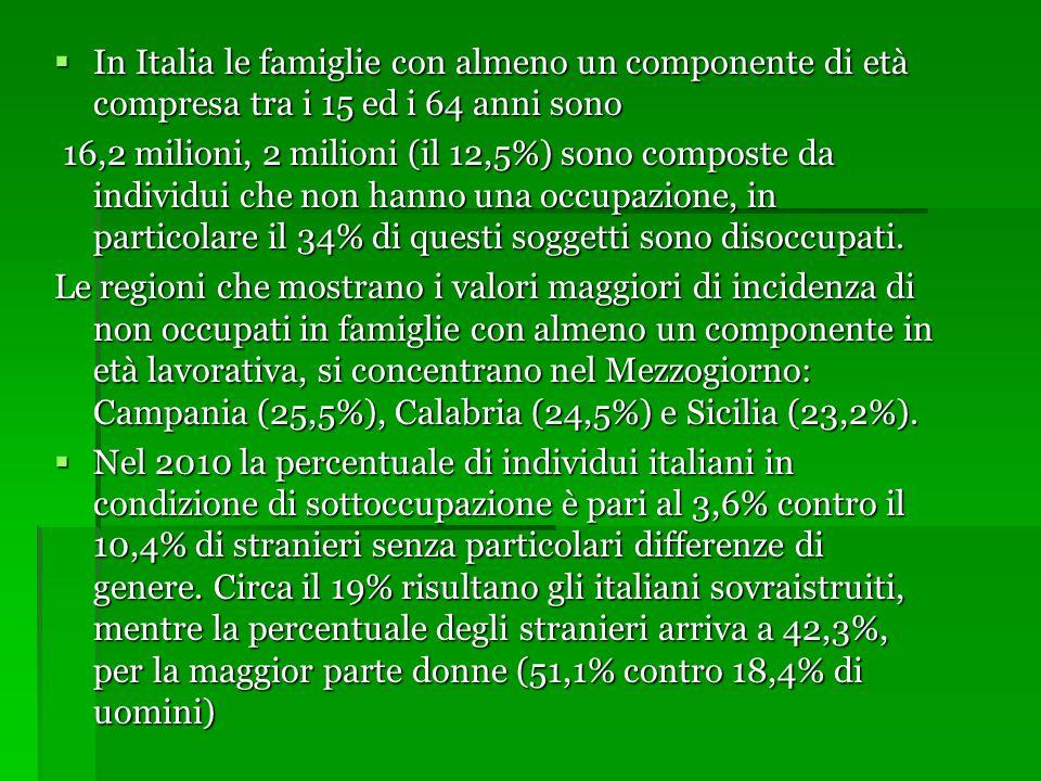  In Italia le famiglie con almeno un componente di età compresa tra i 15 ed i 64 anni sono 16,2 milioni, 2 milioni (il 12,5%) sono composte da indivi