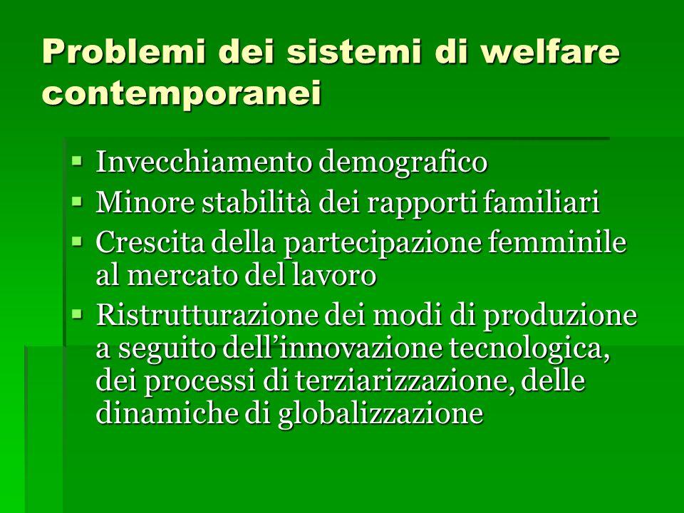 Problemi dei sistemi di welfare contemporanei  Invecchiamento demografico  Minore stabilità dei rapporti familiari  Crescita della partecipazione femminile al mercato del lavoro  Ristrutturazione dei modi di produzione a seguito dell'innovazione tecnologica, dei processi di terziarizzazione, delle dinamiche di globalizzazione
