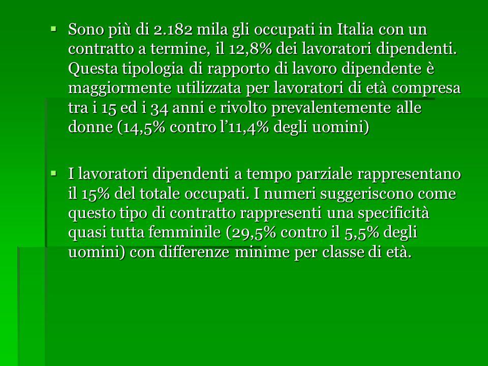  Sono più di 2.182 mila gli occupati in Italia con un contratto a termine, il 12,8% dei lavoratori dipendenti. Questa tipologia di rapporto di lavoro