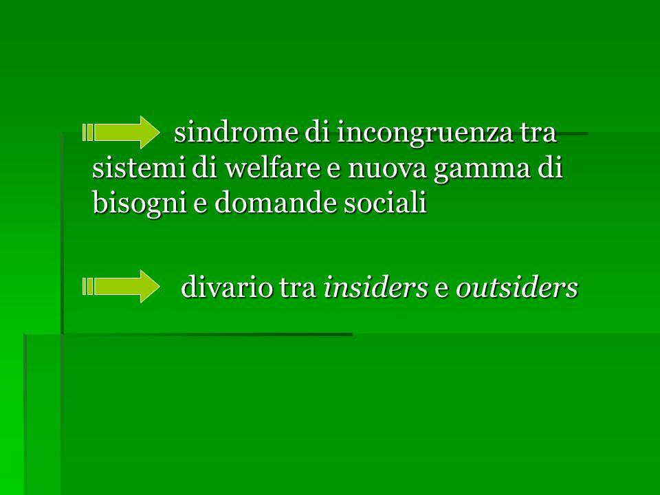 sindrome di incongruenza tra sistemi di welfare e nuova gamma di bisogni e domande sociali sindrome di incongruenza tra sistemi di welfare e nuova gamma di bisogni e domande sociali divario tra insiders e outsiders divario tra insiders e outsiders