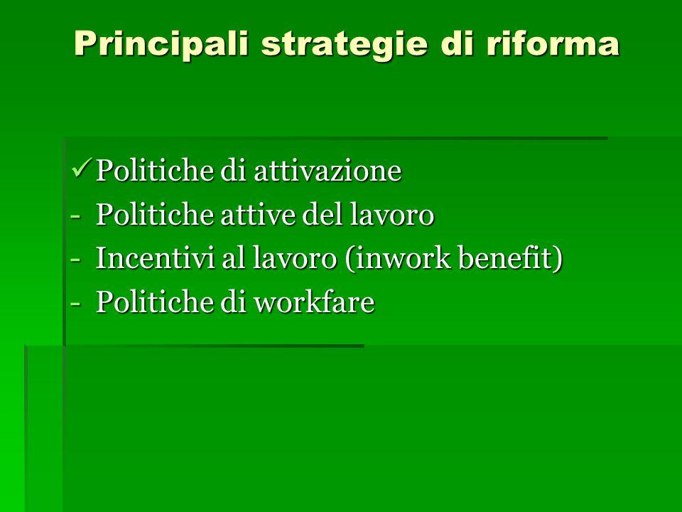 Principali strategie di riforma Politiche di attivazione Politiche di attivazione -Politiche attive del lavoro -Incentivi al lavoro (inwork benefit) -Politiche di workfare