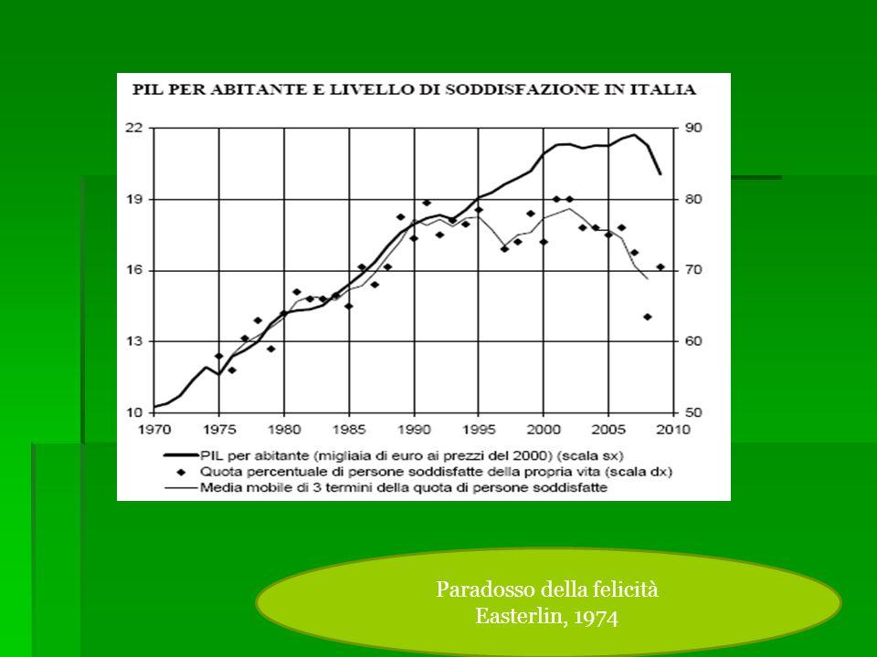 Cambiamenti nella struttura demografica e sociale della popolazione  Nel 2010, la speranza di vita alla nascita è di 79,2 anni per i maschi e 84,4 anni per le femmine  Nel 2010 il 28,4% delle famiglie è rappresentato da persone sole, incidenza in continua crescita.