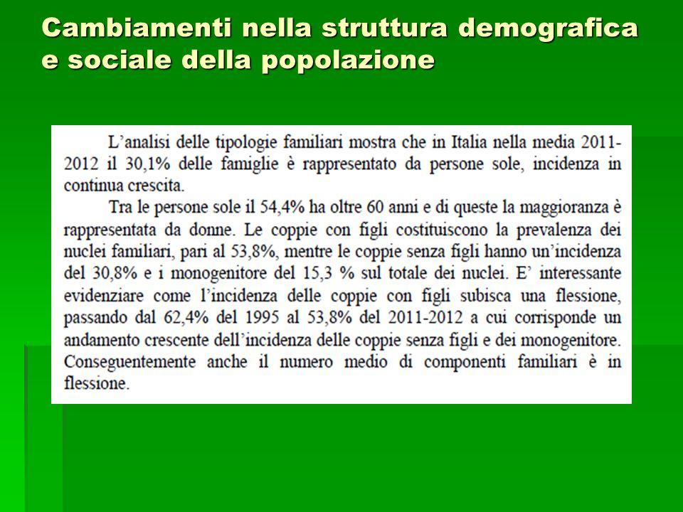 Cambiamenti nella struttura demografica e sociale della popolazione